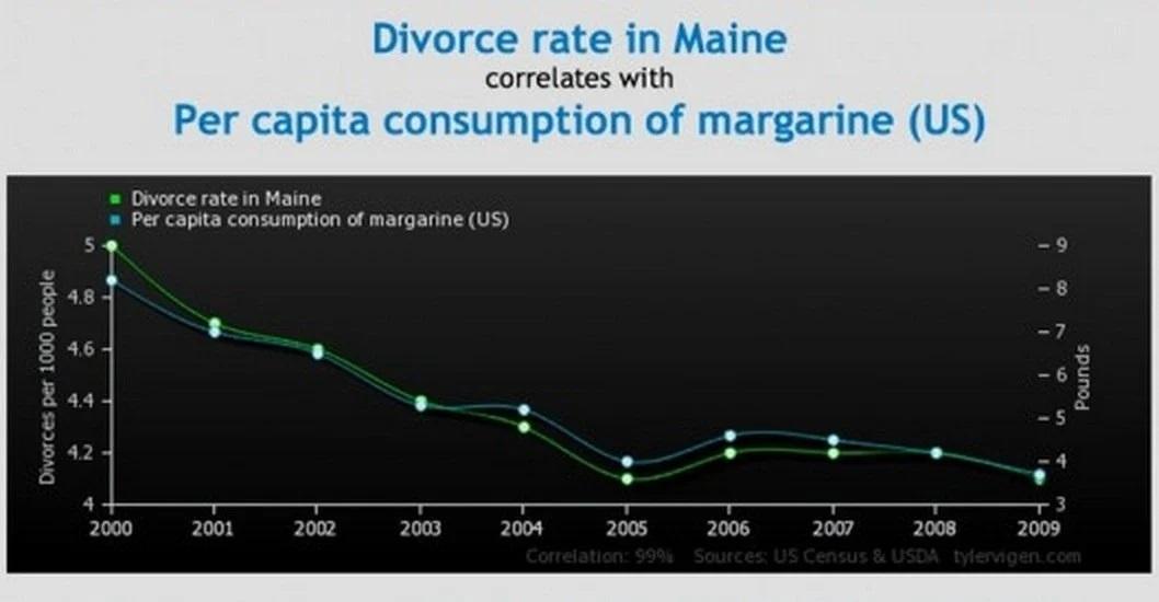 Name:  Divorce v Margarine.jpg Views: 118 Size:  80.2 KB