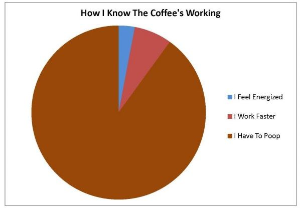Name:  The_Coffees_Working.jpg Views: 121 Size:  18.8 KB