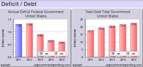 Name:  DebtGraph__3.PNG Views: 85 Size:  20.1 KB