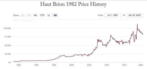 Name:  Price History.JPG Views: 229 Size:  26.9 KB