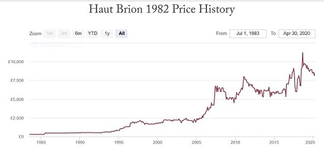 Name:  Price History.JPG Views: 142 Size:  26.9 KB