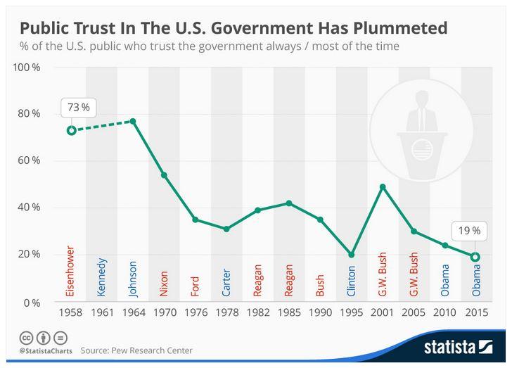 Name:  publictrust.JPG Views: 214 Size:  54.3 KB