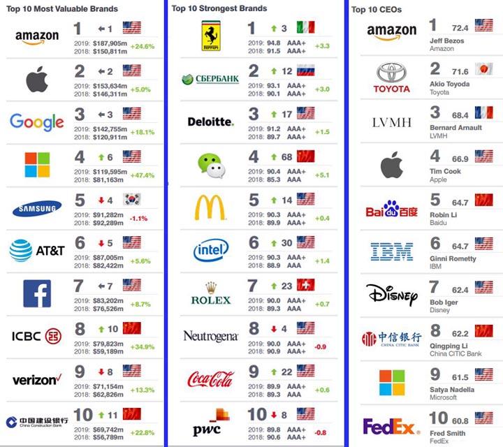 Name:  brands1.jpg Views: 42 Size:  109.7 KB