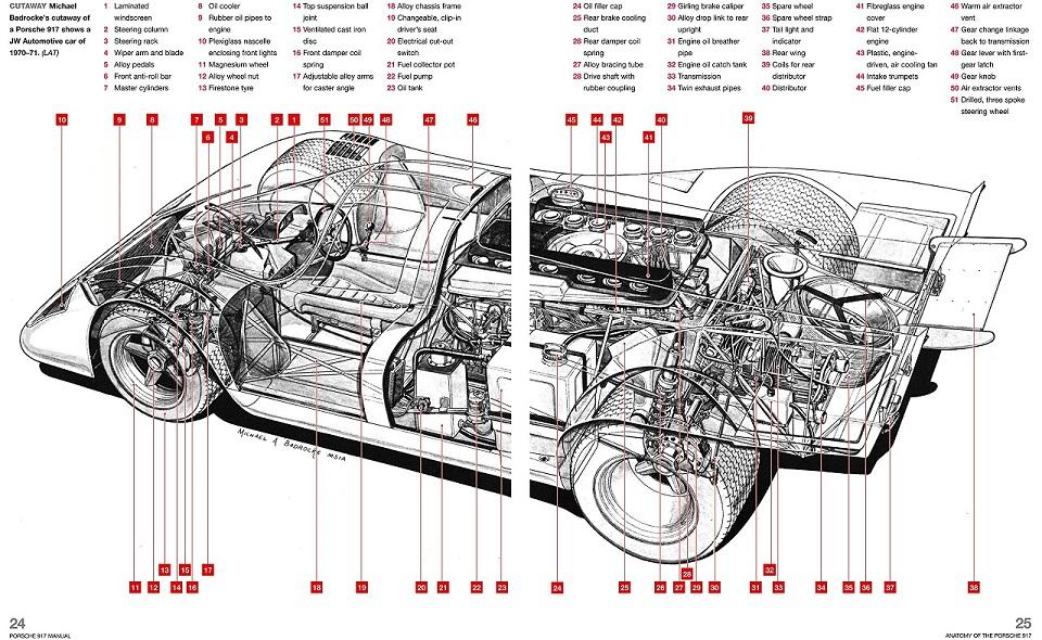 Name:  Porsche917sm.jpg Views: 178 Size:  262.0 KB