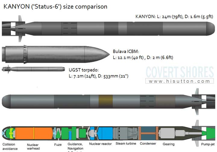 Name:  torpedo.jpg Views: 69 Size:  41.9 KB