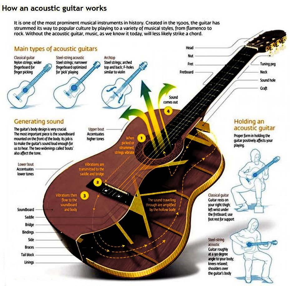 Name:  guitar.JPG Views: 110 Size:  149.3 KB