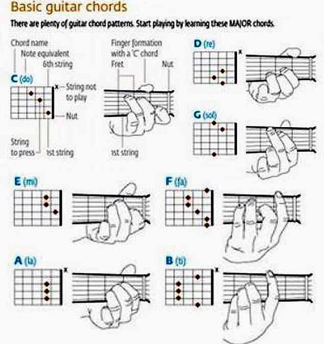 Name:  chords.JPG Views: 102 Size:  69.8 KB