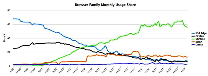 Name:  browser.JPG Views: 98 Size:  39.8 KB